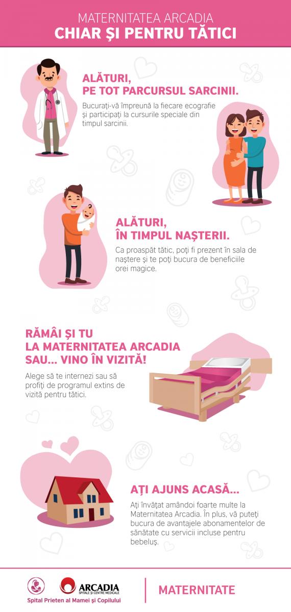 Maternitatea Arcadia - Chiar și pentru tătici